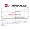 Picture of AFE Takeda Momentum Air Intake & Dry Filter FRS/BRZ/86