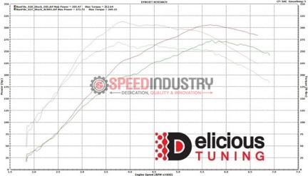 Picture of Delicious Tuning STI Stage 1 Flex Fuel Tune