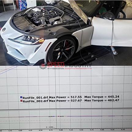 Picture of Pure Turbo Pure700 Upgrade-GR Supra 20+